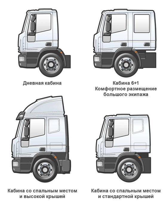 Различные варианты кабины Iveco Eurocargo