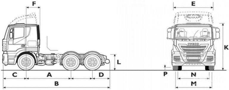 параметры автомобиля ИВЕКО картинка