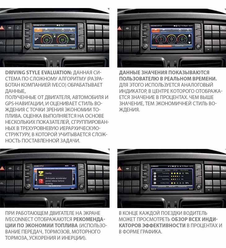 Уникальная система DRIVING STYLE EVALUATION - снижение расхода топливa