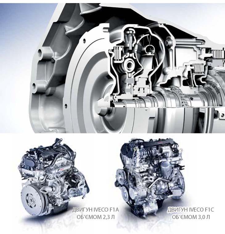 Автомобили ИВЕКО ДЕЙЛИ оснащены промышленными дизельными двигателями