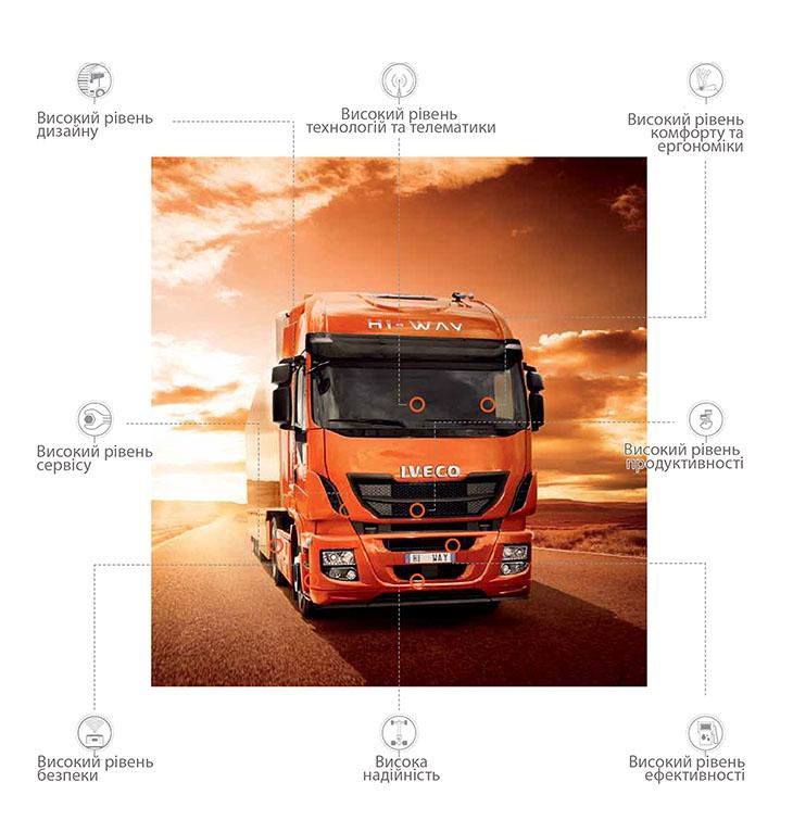 Новый грузовик Стралис