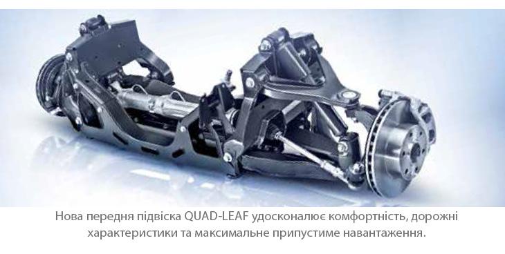 передня підвіска QUAD-LEAF