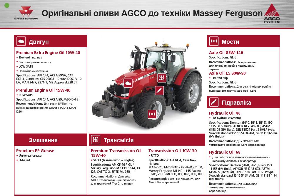 Massey Ferguson оливи