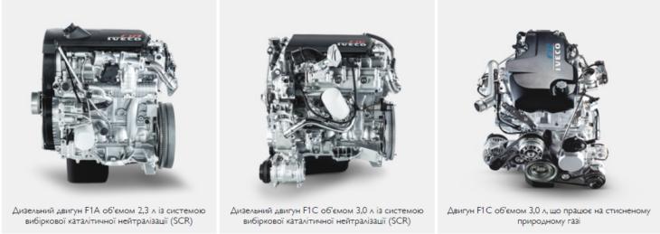 Виды двигателей